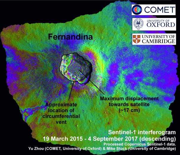 Fernandina total deformation 19032015-04092017